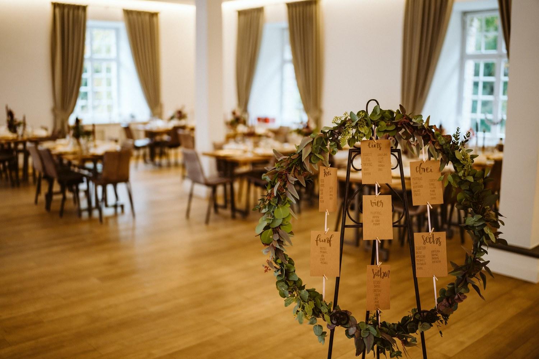 Sitzordnung für das Hochzeitsdinner – gesehen bei frauimmer-herrewig.de